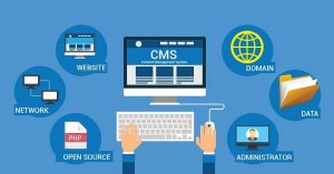 выбор CMS для сайта в 2021 году